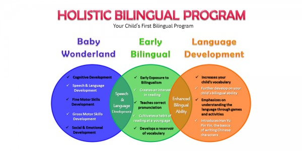 how to support bilingualism in early Media was increasingly used to support and promote the  with mandarin by the early 1980s 59  of bilingual education and bilingualism, 8.